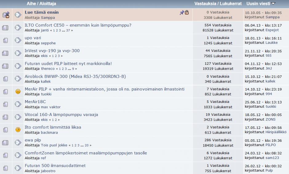 Kuva 1. Viestiketjuja Lampopumput.info-keskustelupalstalla.